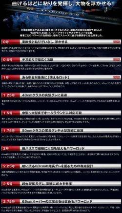 画像3: がまかつ (Gamakatsu) 【15%OFF】 ★即納! がま磯 アテンダーII 1.5-53 1.75-53 2-5.3