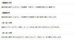 画像5: がまかつ (Gamakatsu) 【みき特価!】 ★即納! がま磯 アルデナ 0-5.3m 0.6-5.3m